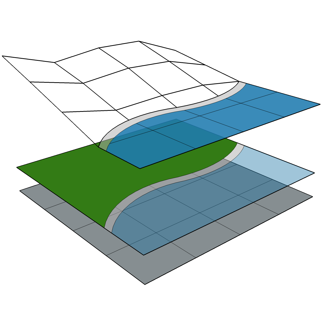 Impact GIS